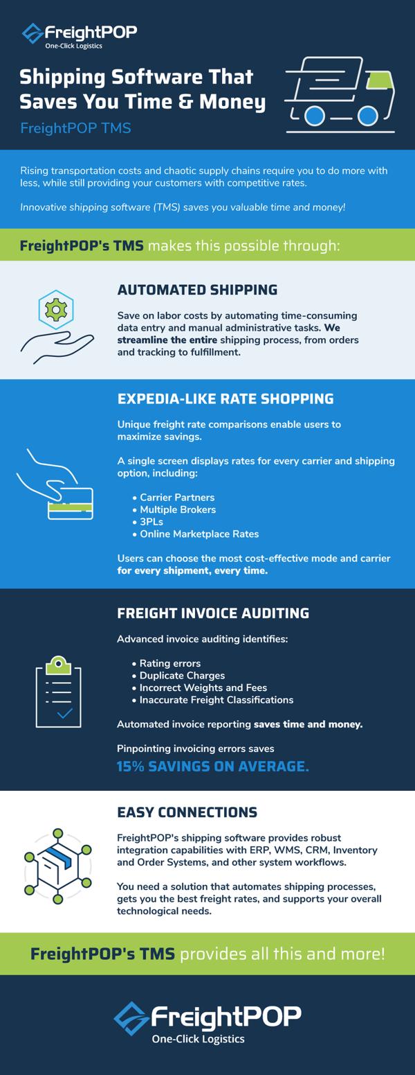 freightpop_infographic_tms-details