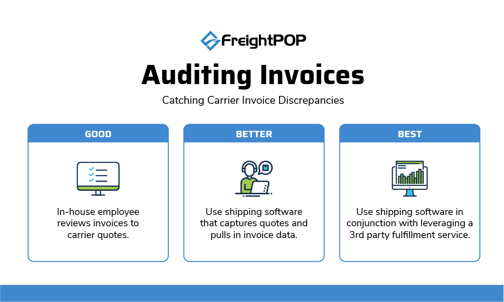 auditing_invoices