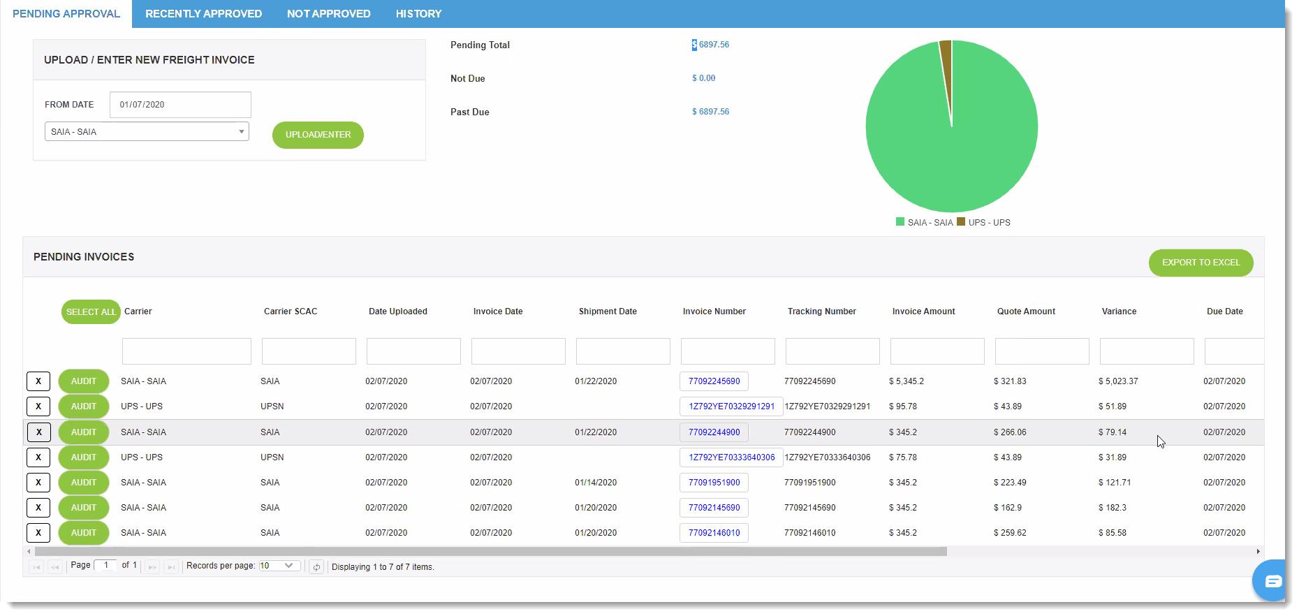 auditing_tool