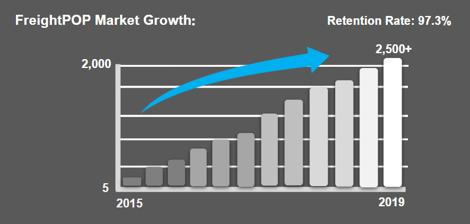 frieghtpop_growth