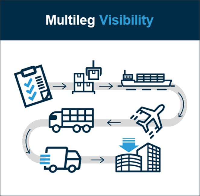 mulitleg_visibility_tips-1