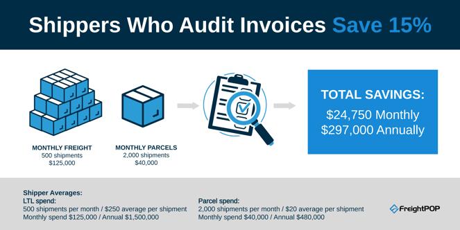 shipper_auditing_savings